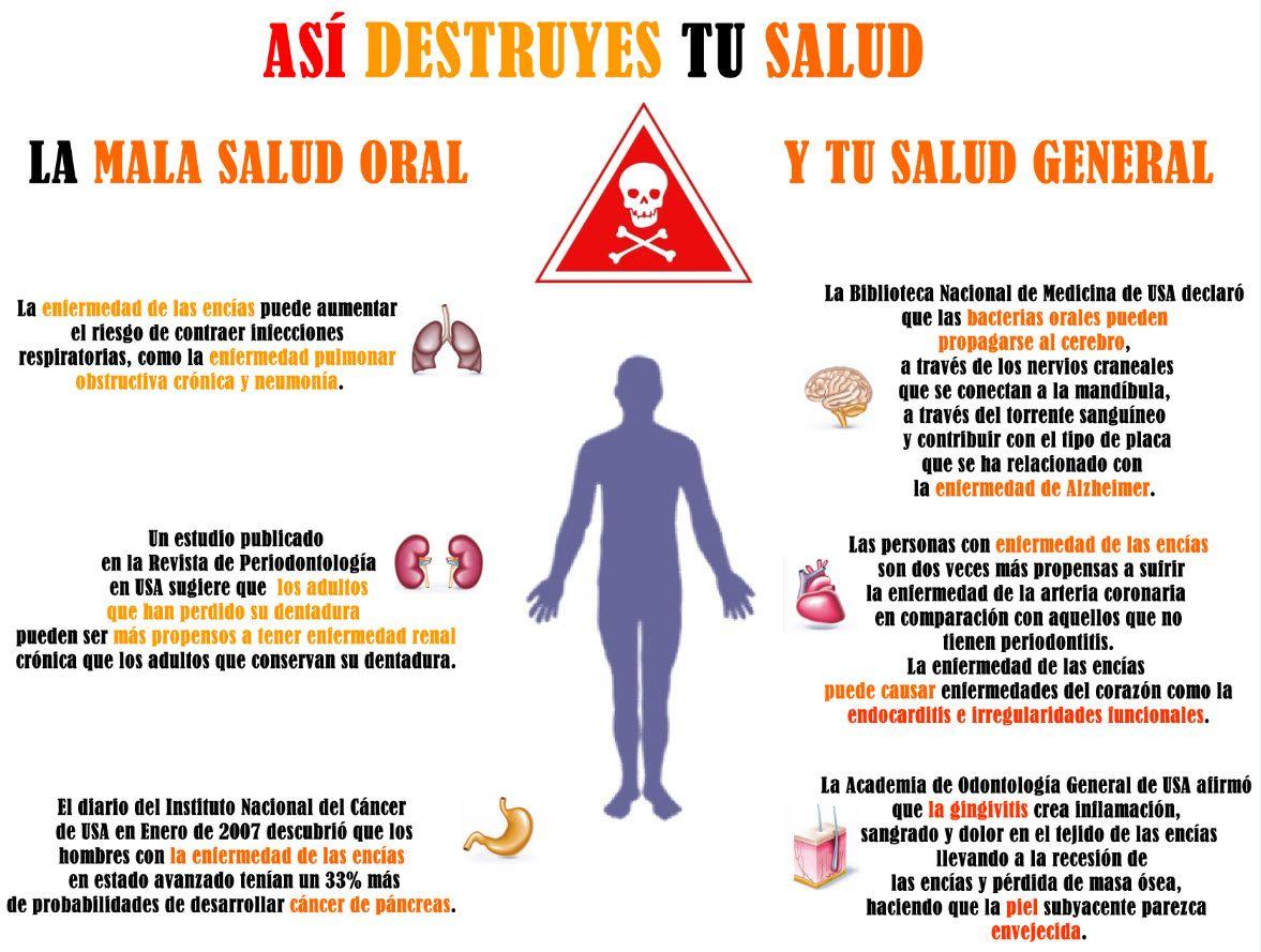 #salud #oral y tu salud general