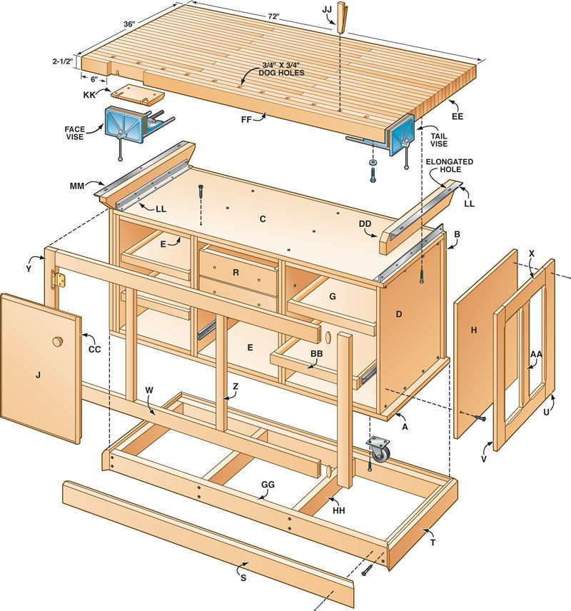 how to make a cabinet face frame - Google Search | Wood DIY projects ...