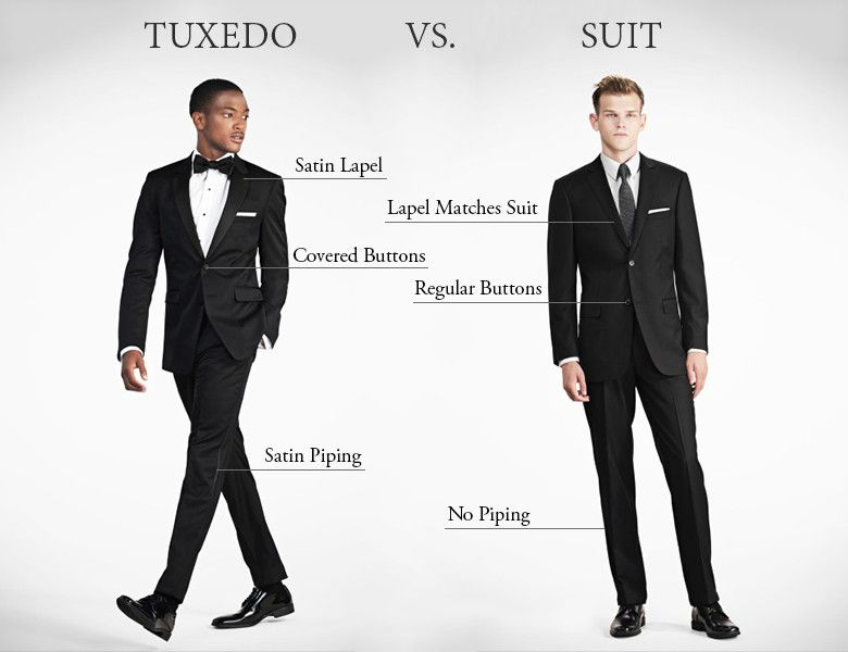Not Sure If You Want A Tux Or Suit For The Men In Your Wedding This Article Breaks Down Differences