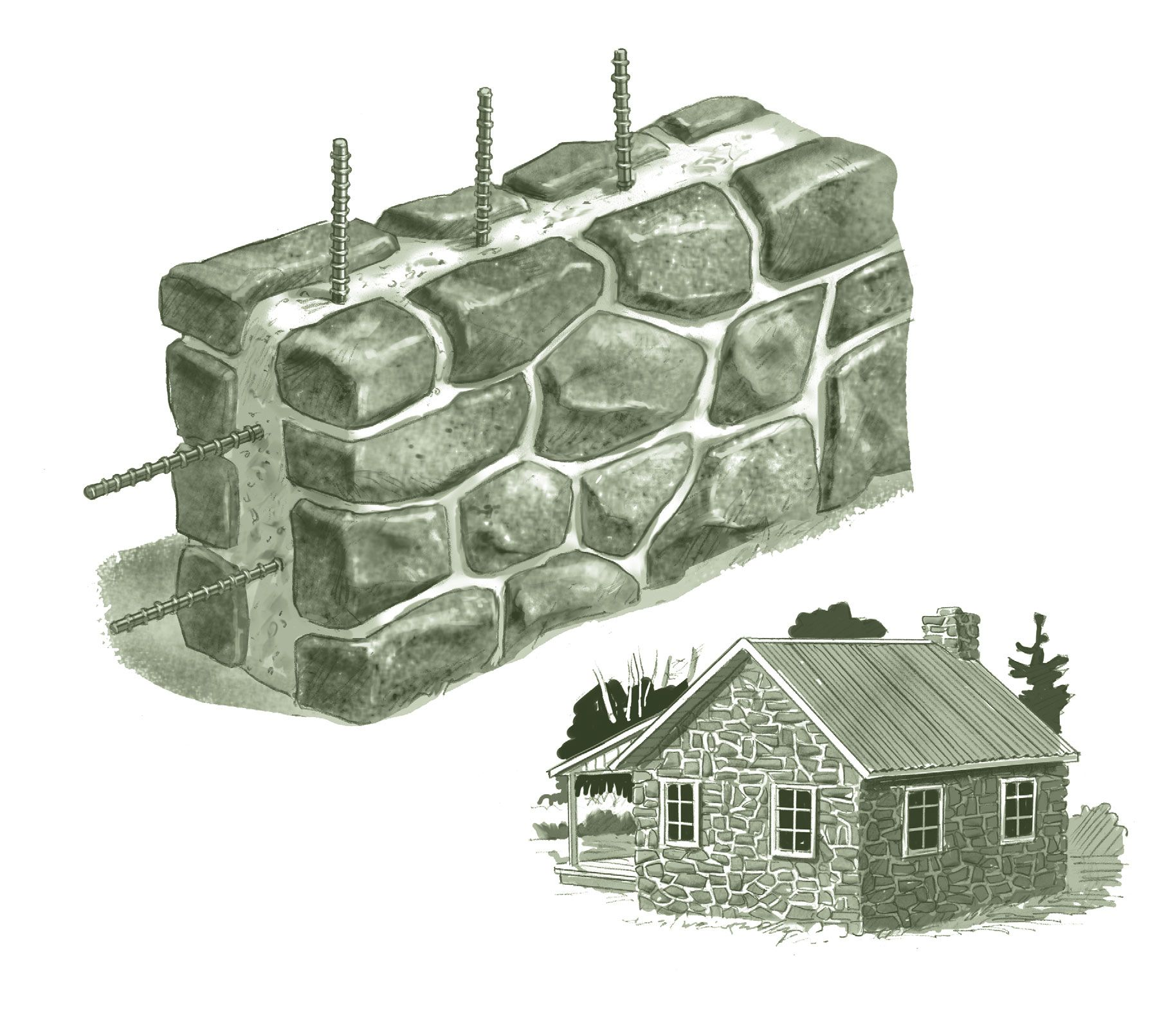 cabins built of stone, brick or other masonry materials have a