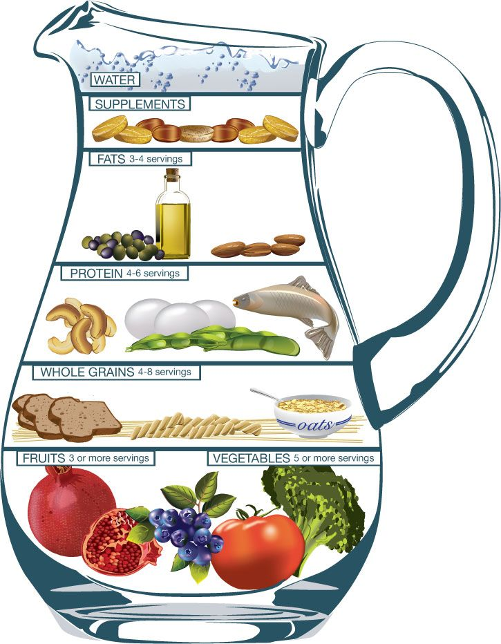 Nutrutional Guide To Optimal Cellular Hydration