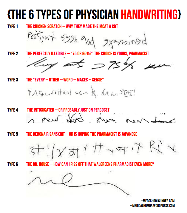 Handwritten Doctor Prescription  Search Results  Letter Sample