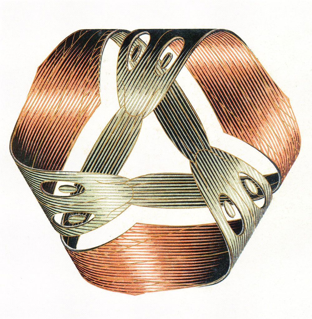 History of mobius strip are not
