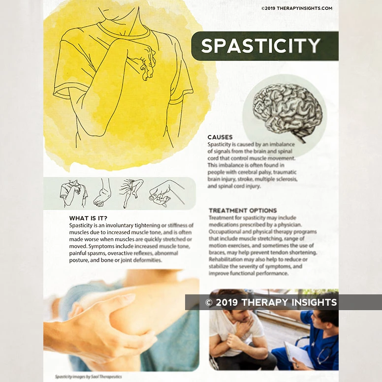 A Basic Guide To Spasticity Patient Education Spinal Cord Injury Occupational Therapy Occupational Therapy