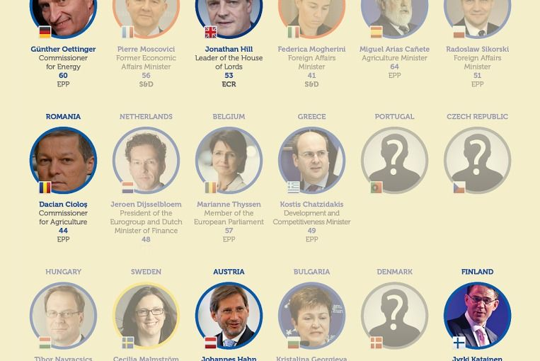 Infographic whos who in the new european commission