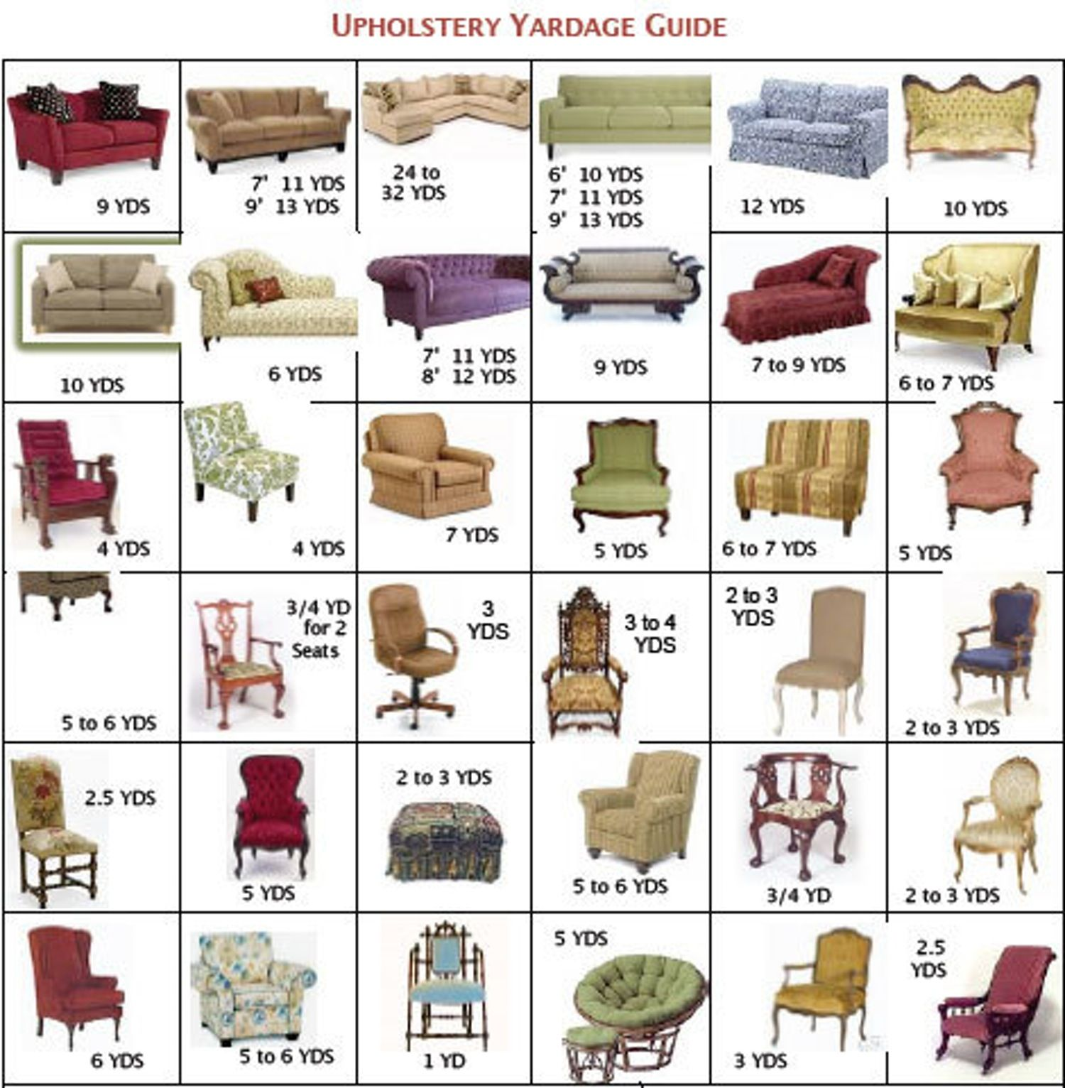 How Much Fabric Should I Buy — Upholstery Yardage Guides