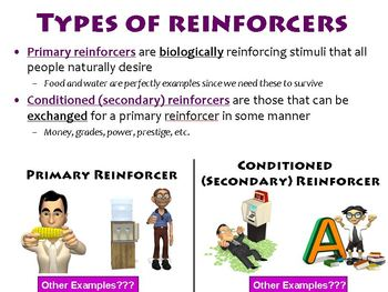 Conditioned Reinforcer Google Search Reinforcer Conditioner Secondary