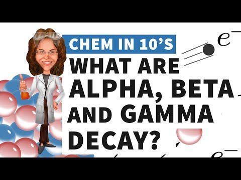 What are Alpha, Beta and Gamma Decay? - YouTube Physics