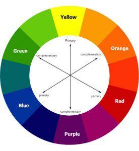 Color Strategy For Brand  Grfico    Logo Design