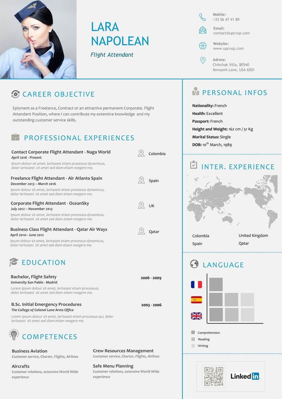 15 Contoh Surat Lamaran Kerja Pramugari Paling Lengkap Beserta Penjelasannya Desain Resume Pramugari Surat