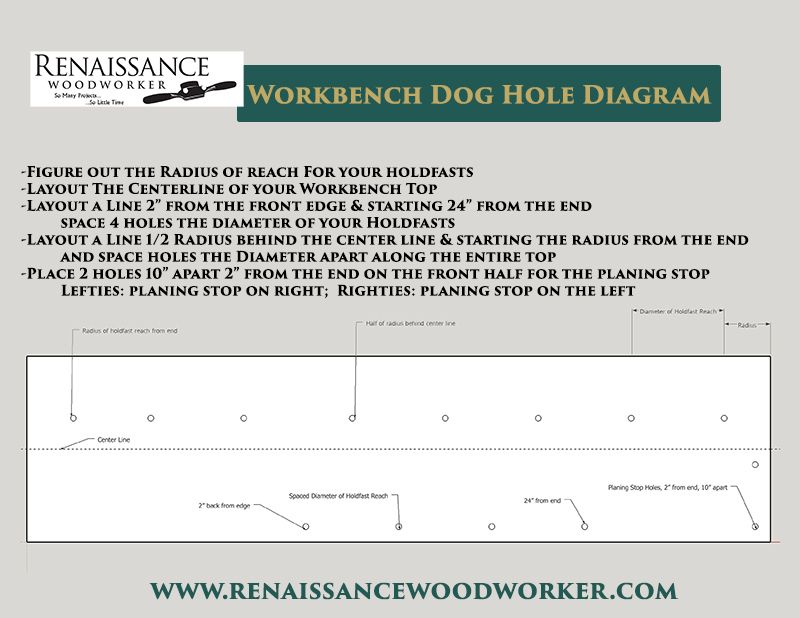 Your Guide To Workbench Dog Hole Placement With Images