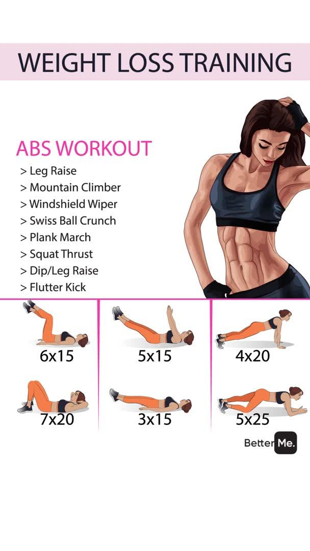 14 Days Challenge To Reduce Belly Fat!