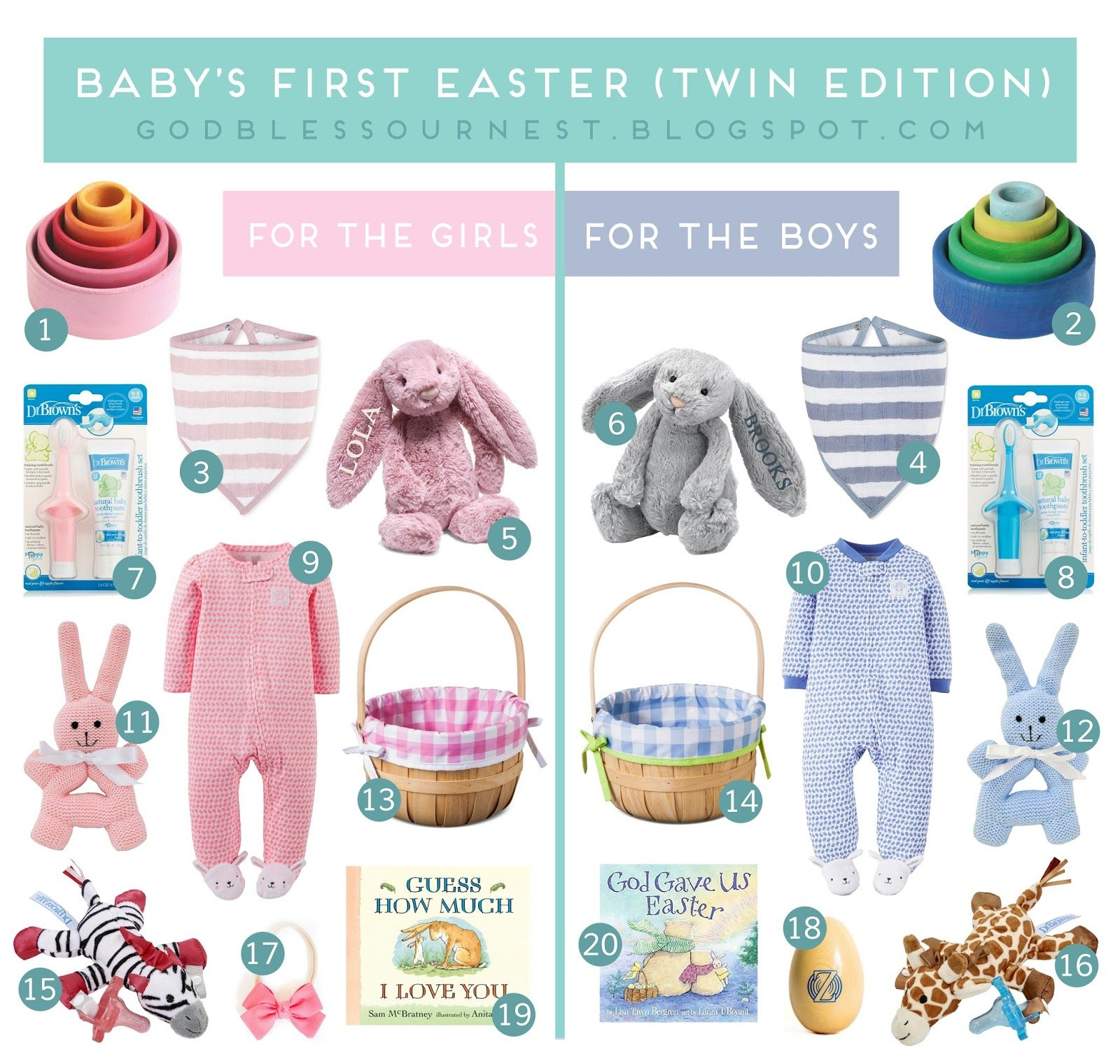 Babys first easter twin edition httpgodblessournest babys first easter basket twin edition negle Image collections