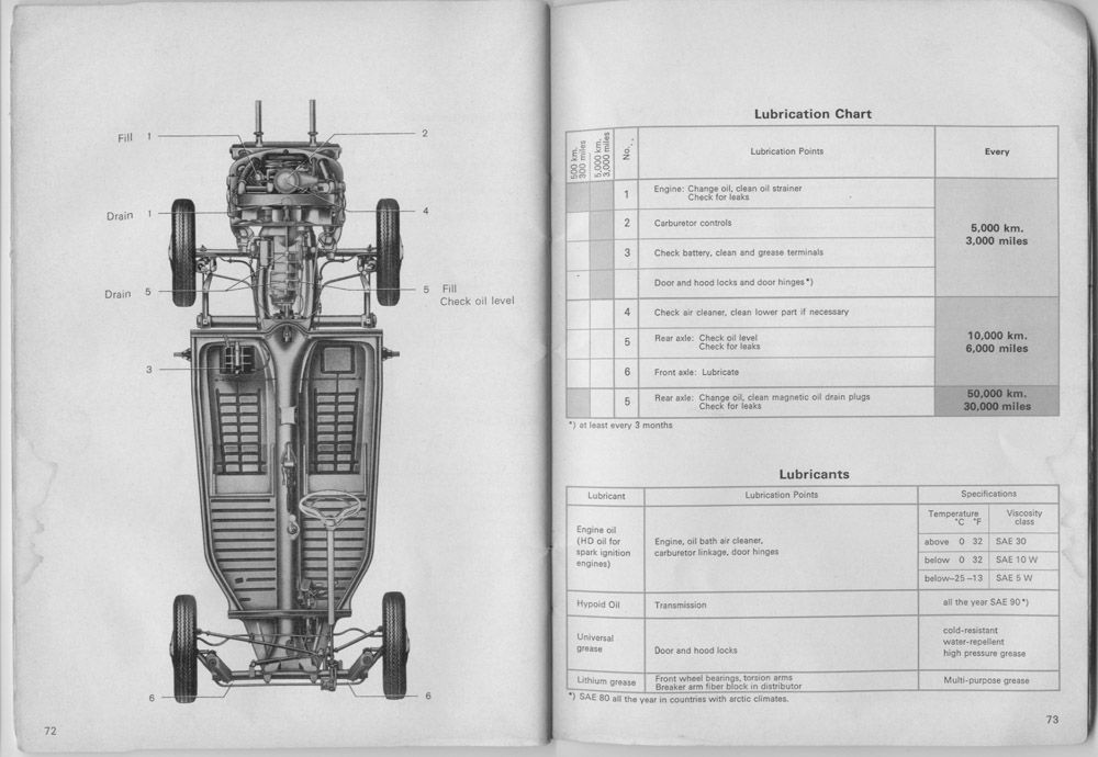 Vw Beetle Chassis Dimensions - ExtraVital Fasion | mad vw\'s ...