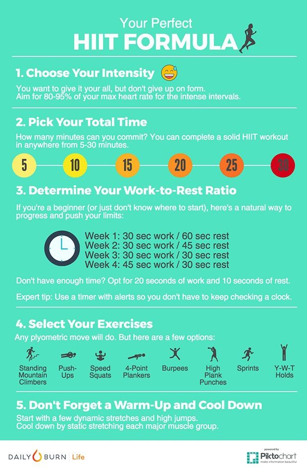 Choose Your Own HIIT Workout Adventure | Hiit workout, Hiit ...