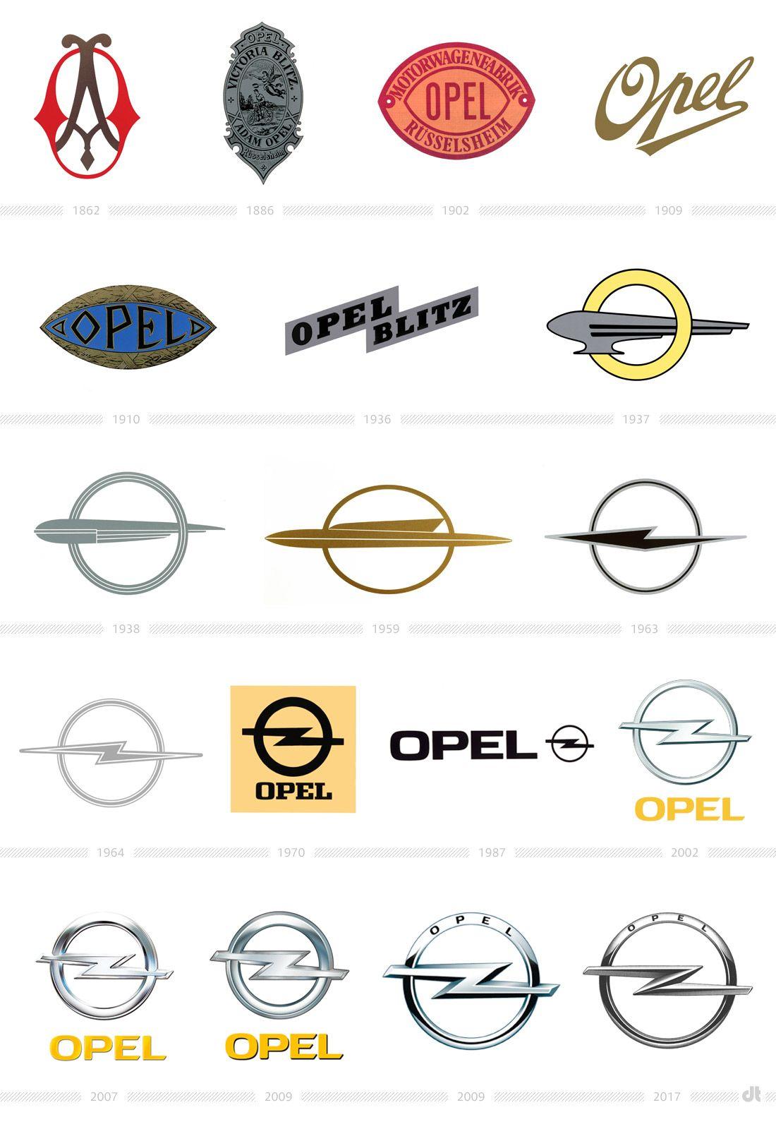 Opel Logo Evolution / Historie