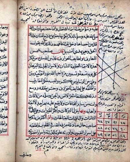 مخطوطة ابن الحاج المغربي الكبير Books Free Download Pdf Free Ebooks Pdf Magic Book