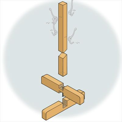 Assemble The Rack To Build A Standing Coatrack Standing Coat Rack Diy Coat Rack Bird House Kits