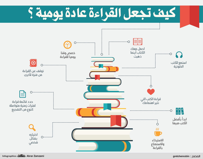 كيف تجعل القراءة عادة يومية صحيفة مكة انفوجرافيك قراءة Bullet Journal Books Book Qoutes Photo Quotes