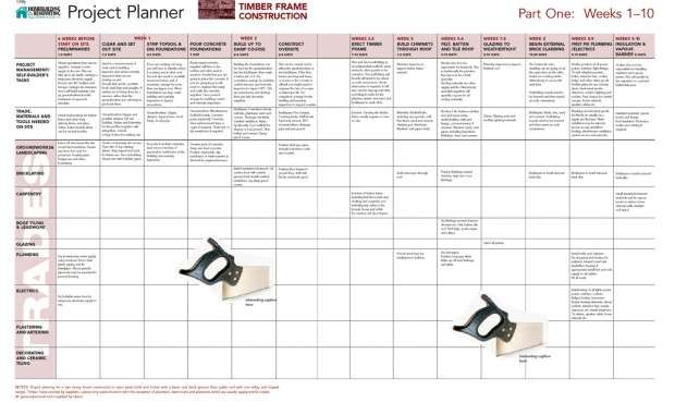 Your Self Build Project Planner Homebuilding Renovating