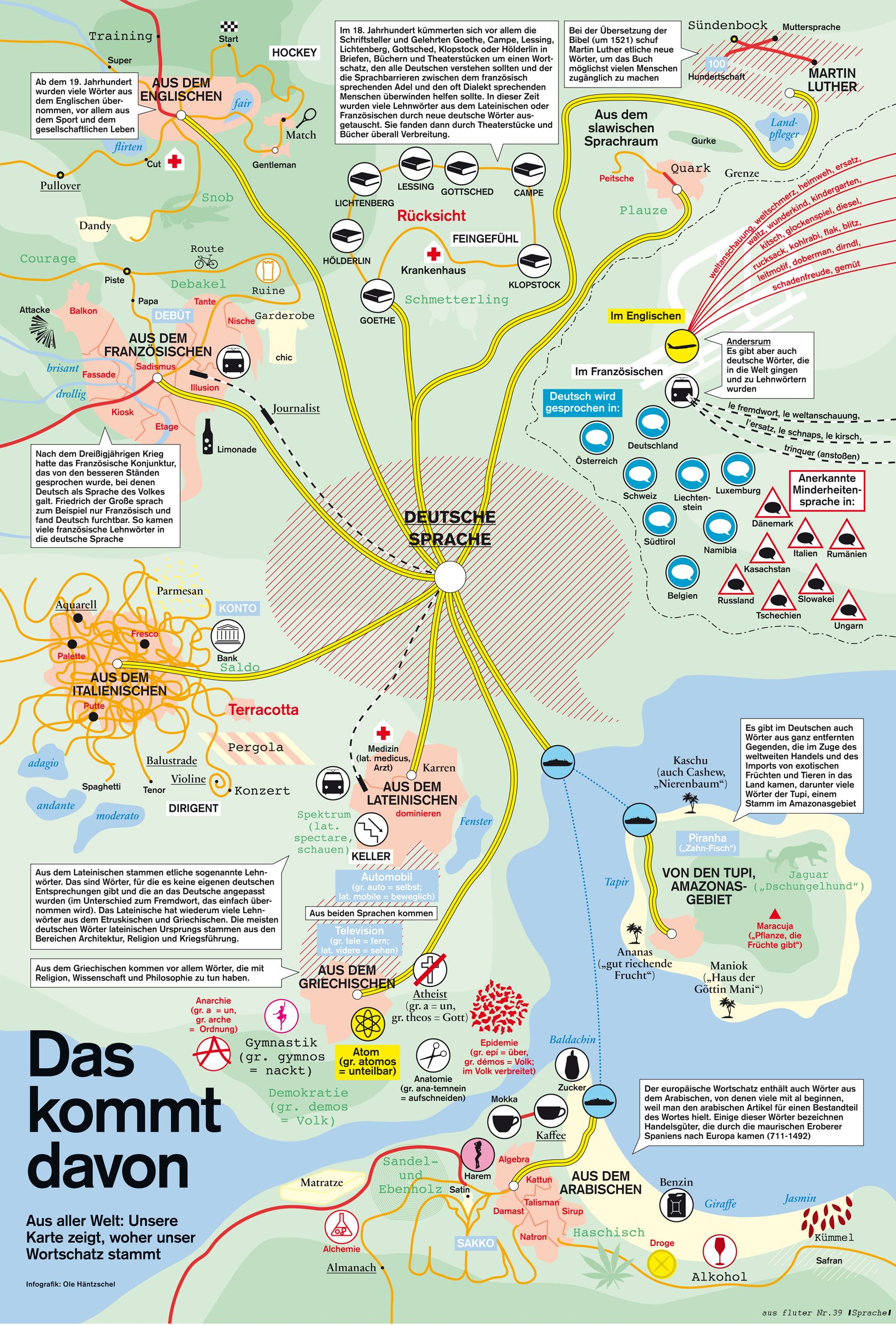 Where german words come from language pinterest geografa where german words come from gumiabroncs Image collections