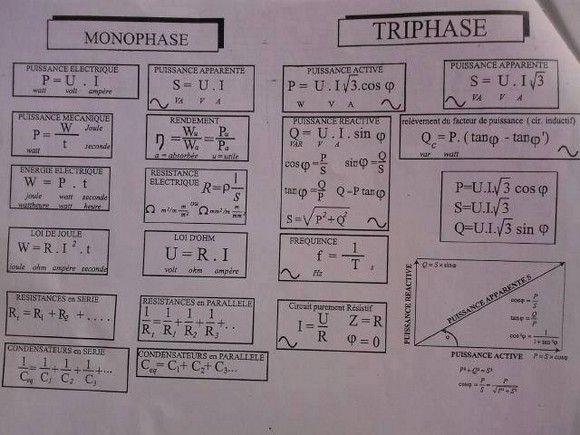 les cours D\u0027électromécanique, Cours électronique , électricité
