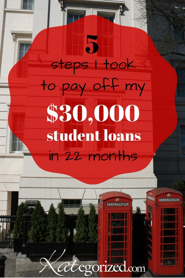 5 Steps I Took To Pay Off My 30,000 Student Loans to Live