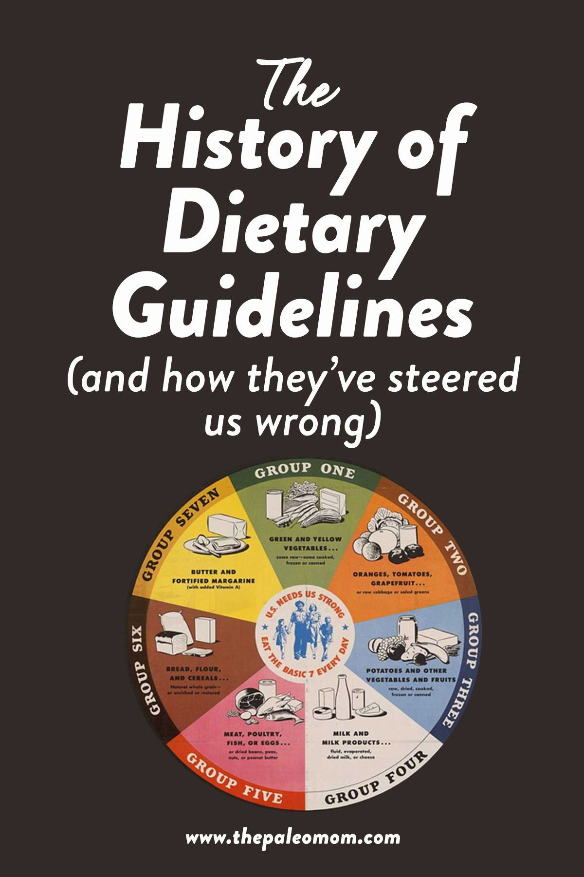 The History Oftary Guidelines And How They Ve Steered