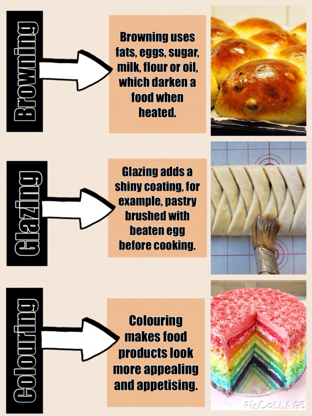 Photo of Key words and definition #cookingmethod #cooking #method #lesson