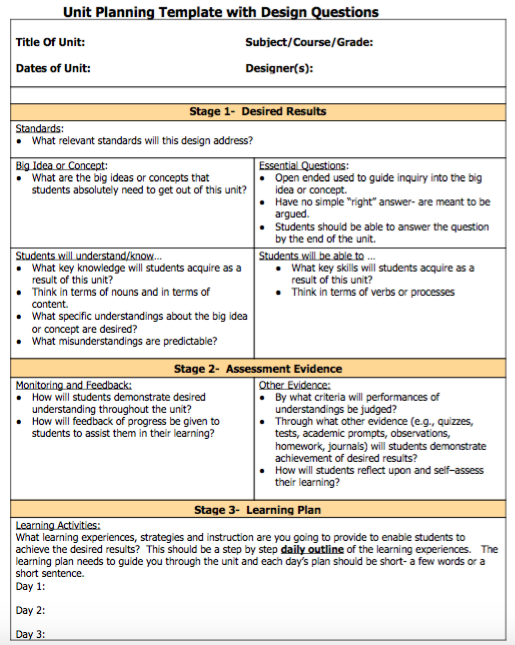 Unit Planning Template  Teaching