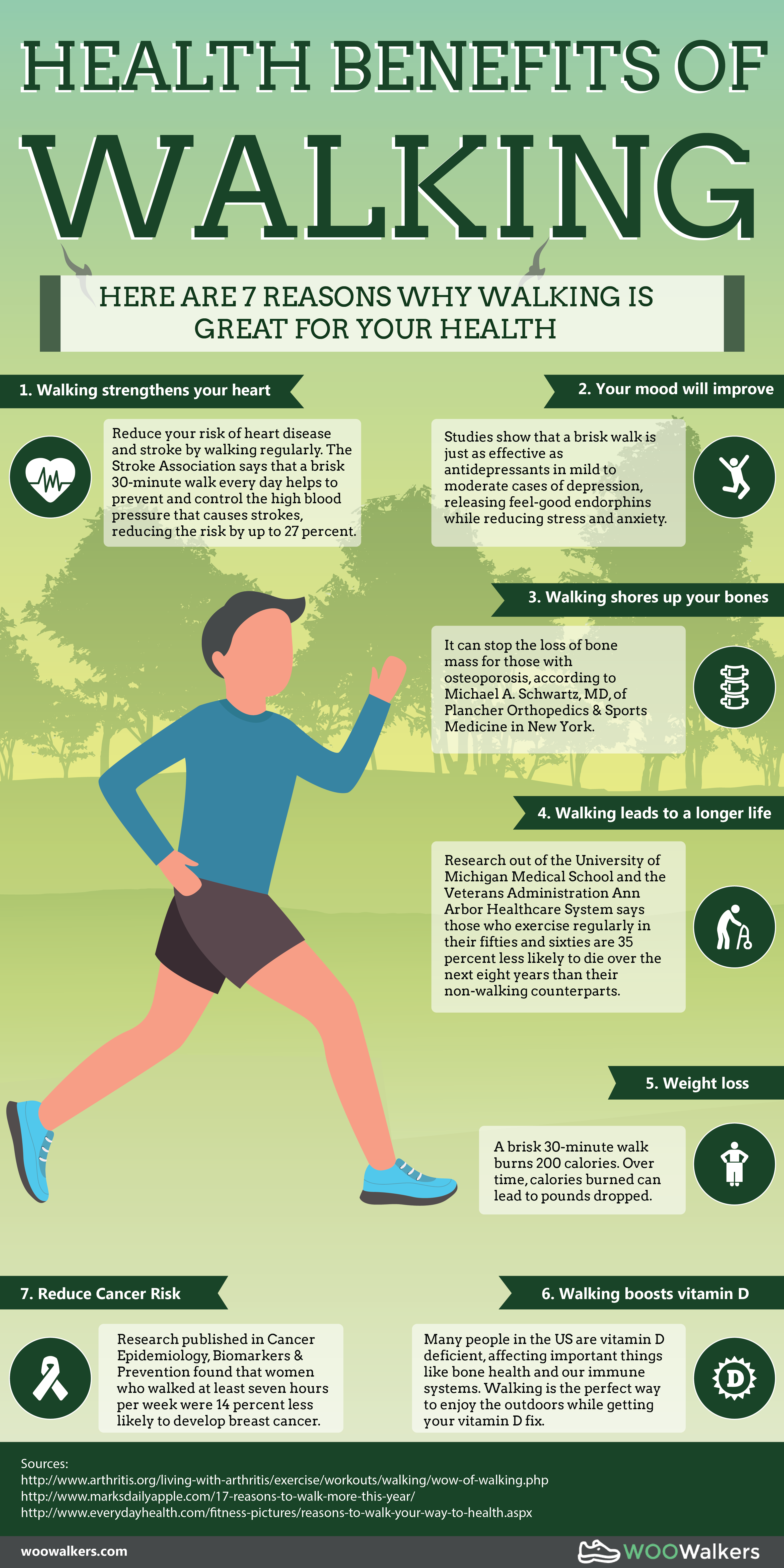 7 Health Benefits of Walking | Health - uCollect ...