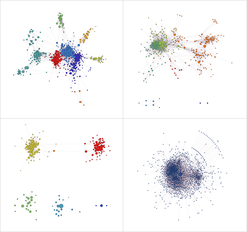 Multiple friend networks / Wolfram Alpha releases Facebook Reports