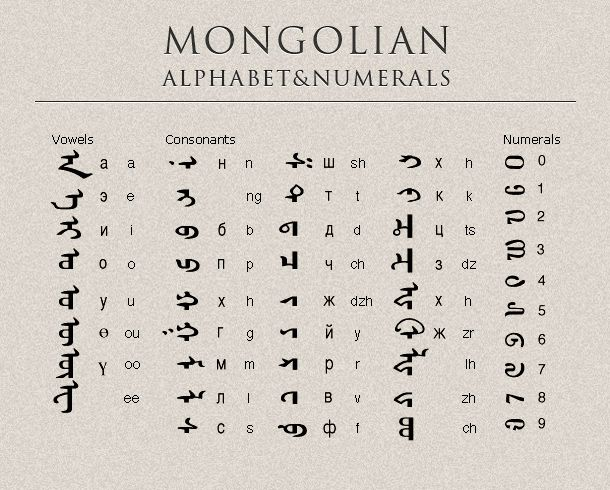 Symbols For Letters Alphabets: Pin By Shawna Neidenbach On Language