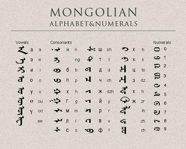 Pin By Shawna Neidenbach On Language Alphabet Alphabet