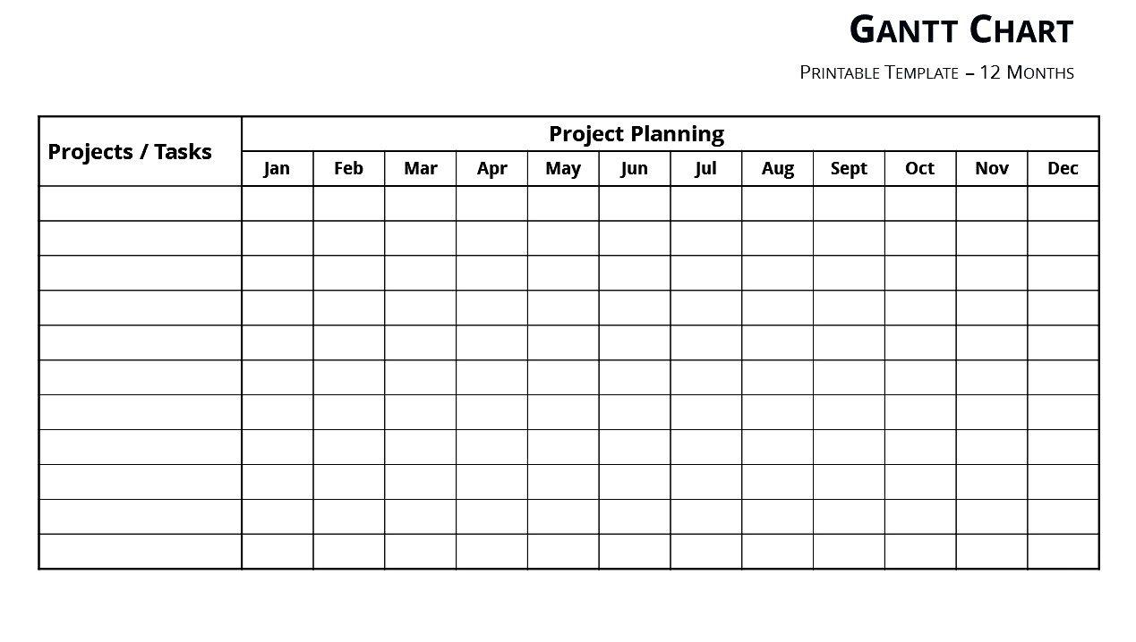Free Gantt Chart Template Excel Gantt Chart Templates Gantt Chart Chart