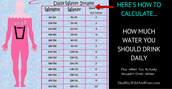 How Much Water Should I Drink A Day Calculator >> Here S How To Calculate How Much Water You Should Drink