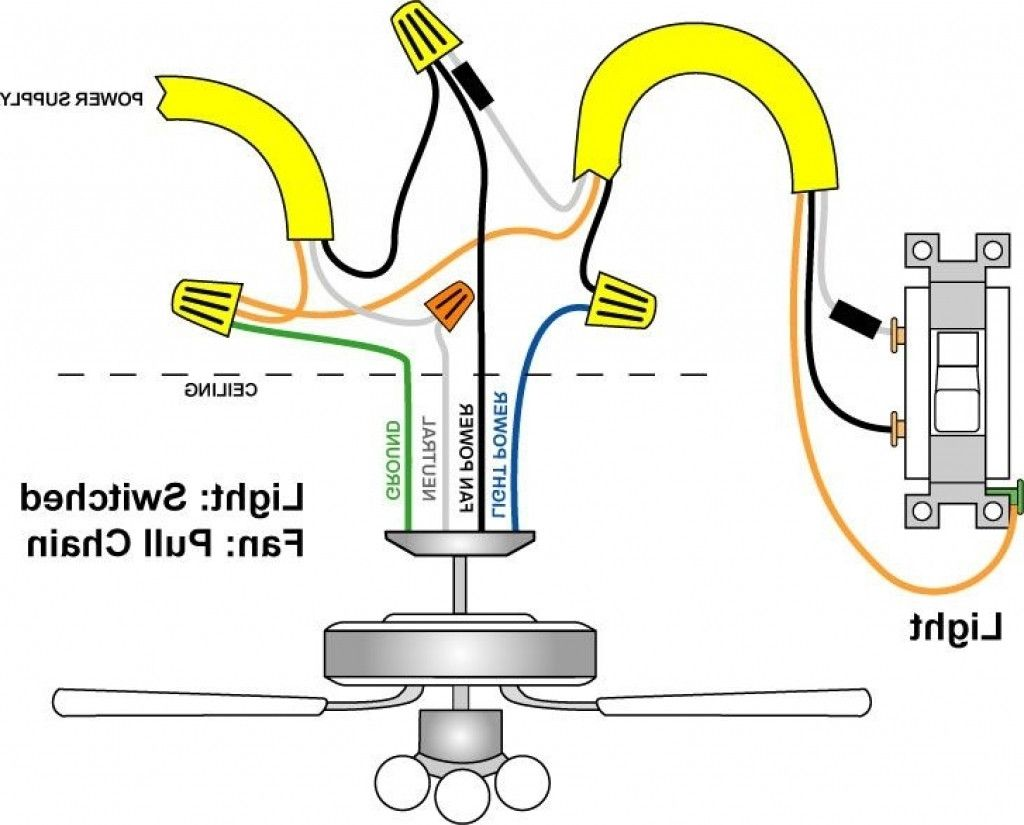 50 Hunter Ceiling Fan Light Kit Wiring Diagram Sr0c Di 2020
