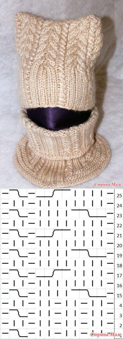 вязание   crochet   Pinterest   Tejidos, Tejido a mano y Costura