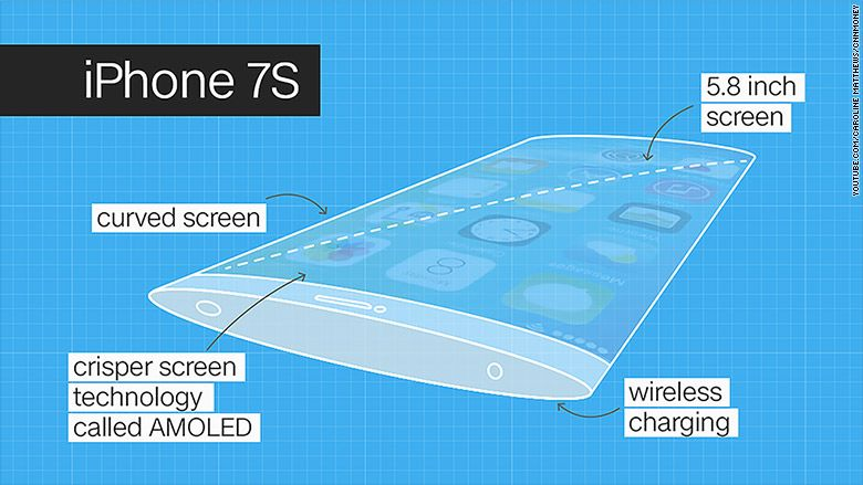 If the rumors are true, the next iPhone could be the most