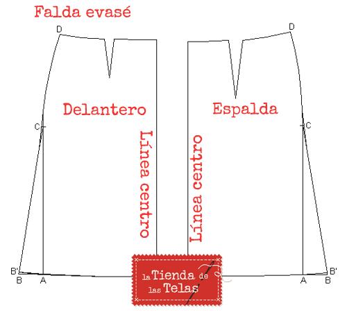 7ffd0ccce falda evasé patrón | Patrones-Lencería | Falda evase, Faldas y ...