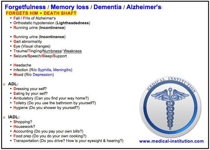 forgetfulness mnemonic - usmle step 2 cs mnemonics #forgetfulness