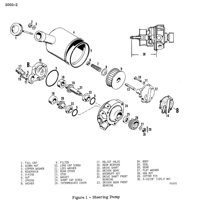 Workshop Manuals Repair Manuals Service Manuals Automotive Manuals Ford Tractors Repair Manuals Tractors