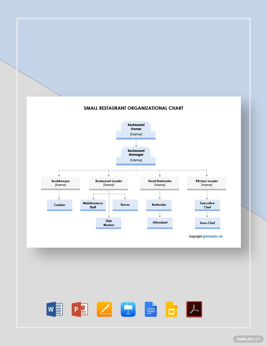 Small Restaurant Organizational Chart Template Pdf Word Apple Pages Google Docs Powerpoint Apple Keynote Google Slides Organizational Chart Organization Chart Organizational Chart Design Organizational chart template for word