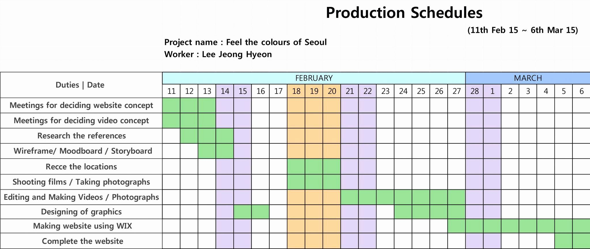 Pin On Sample Project Plan Template