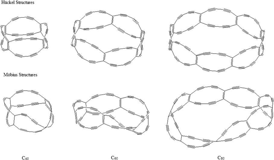 giacinto's Sublime - fullerexmoebiusazobenzene contenente film polimerico è esposto non uniforme illuminazione, una luce indotta processo di migrazione di massa può essere indotta, che porta alla formazione dei rilievi, sul polimero superficie libera. Nonostante i molti anni di attività di ricerca, diversi aspetti di questo fenomeno sono ancora limitate. Qui segnaliamo la comparsa di spirale a forma di motivi in rilievo sul film polimerico sotto l'illuminazione di mirati Laguerre-Gauss…