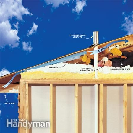 Improve Attic Ventilation Introduction Diy Home Repair
