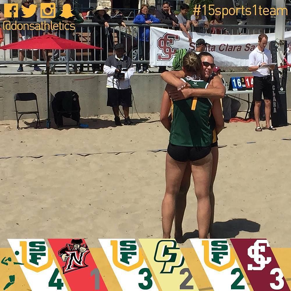 Santa Cruz Ca The 13 Dons Go 2 1 On The Day With Wins Over Csun Cal Poly The Pairs Of Kat Jurja And Jess Kiara Athlete One Team