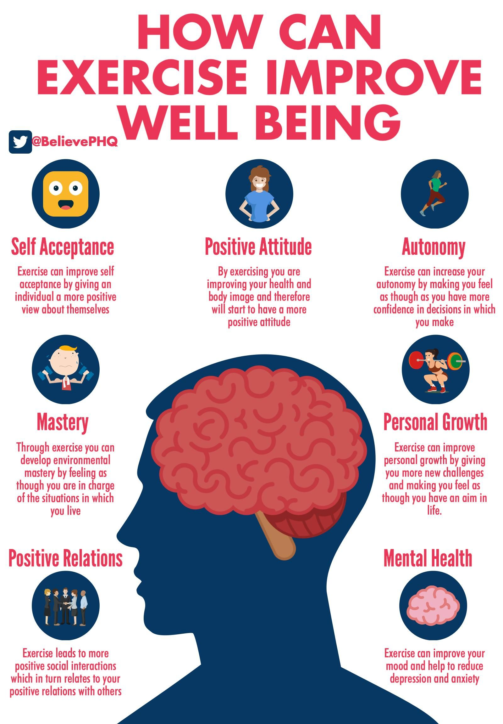 How can exercise improve well being Exercise, Positive