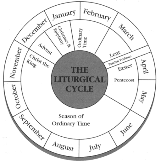 Liturgical calendar coloring page first communion pinterest liturgical calendar coloring page fandeluxe Image collections
