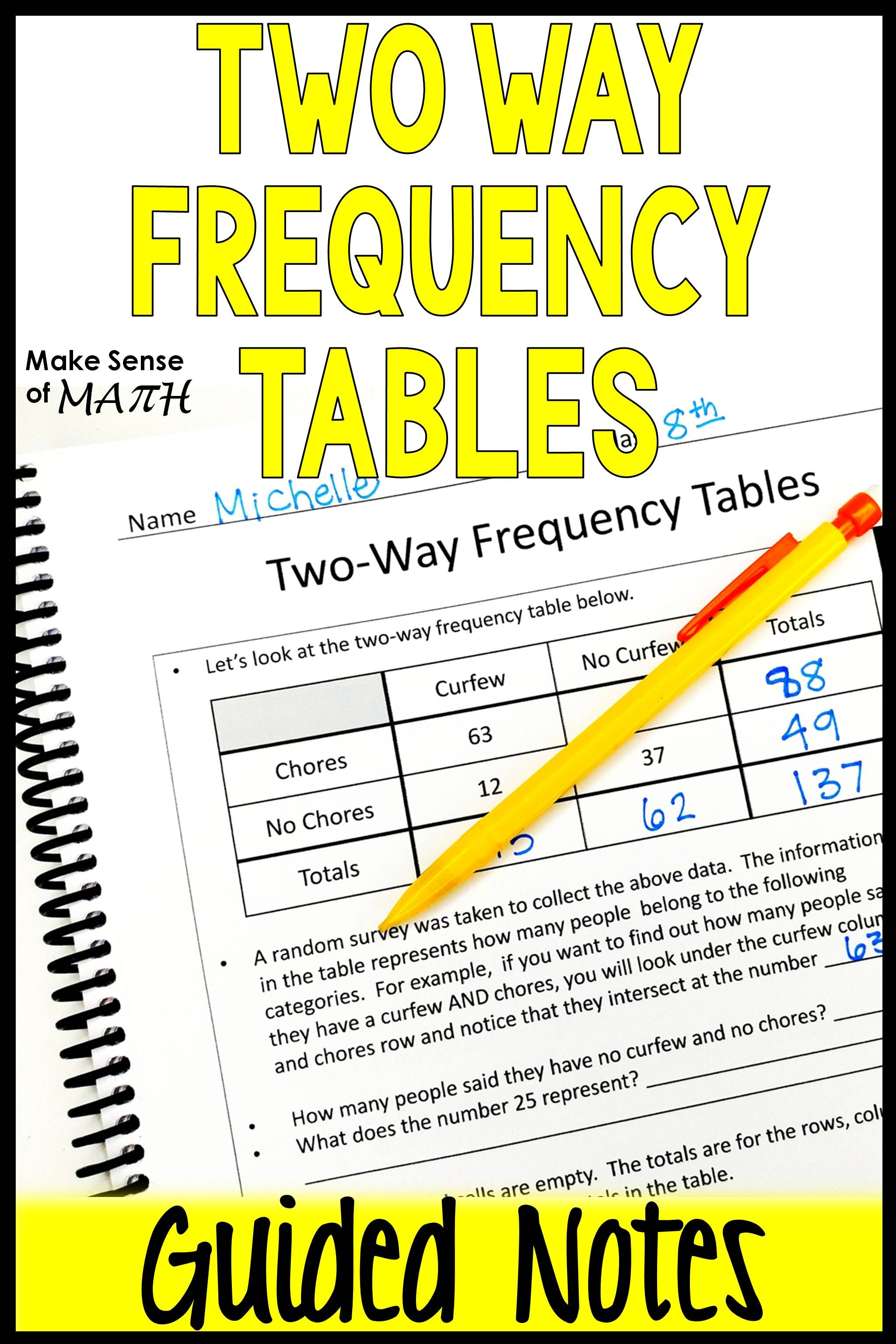 Two Way Frequency Tables Guided Notes